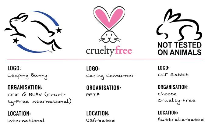 Cruelty Free - Marcas de Cosméticos Brasileiras que Não Testam em Animais - Cruelty Free